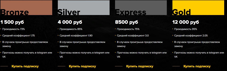 net game цены
